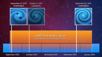 gravitational-waves-3